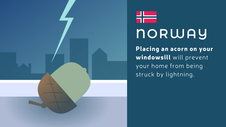Acorns on a windowsill to prevent lightning strikes in Norway