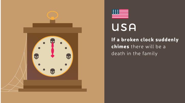 Clock with skulls